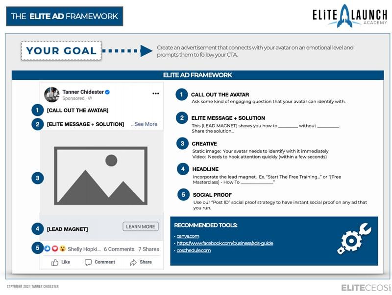 Facebook™ Ads Framework